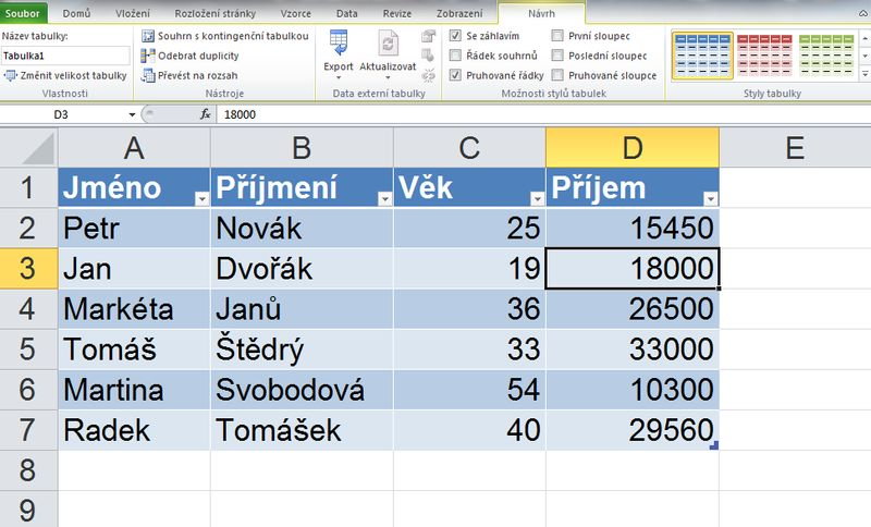 Format as smart table in excel ms office for Table design ribbon in excel