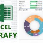 Online kurz Excel – grafy
